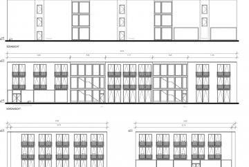 Grundstück mit Projekt eines Hotels
